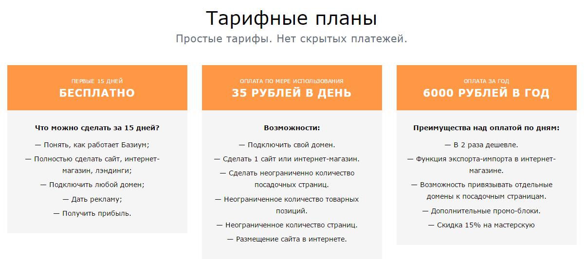 услуги привлечению клиентов